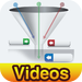 Setting Up Your Sales Funnel - 4 Part Video Tut...